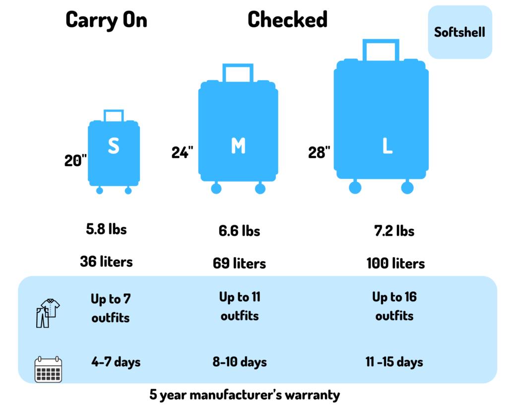 Lucas Luggage Review: Lucas Ultra Lightweight Specs