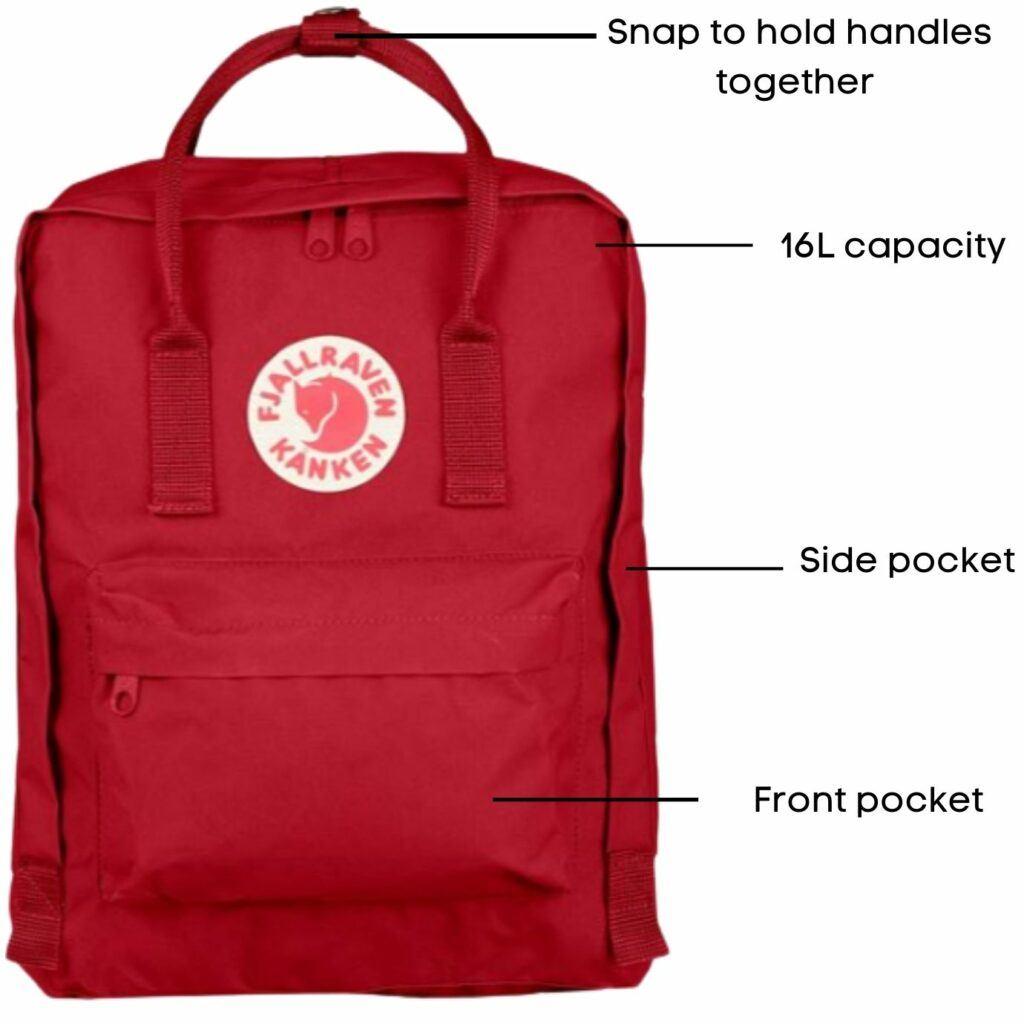 Fjallraven Kanken backpack review: Fjallraven Kanken pocket and compartment