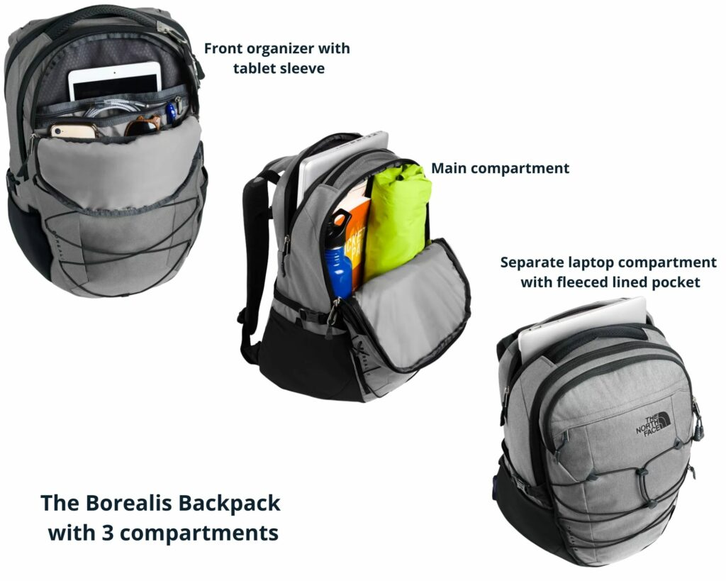 The North Face Borealis backpack vs The Jester: The North Face Borealis compartments and pockets